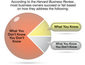 Harvard_Bus_School